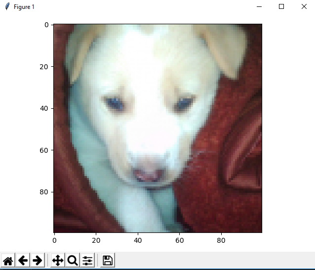 Getting started with Scikit-image: image processing in