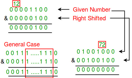 Check if a given number is sparse or not - GeeksforGeeks