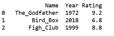 Split a String into columns using regex in pandas DataFrame