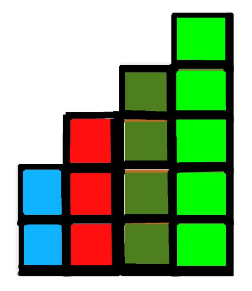At Step 1, Number Of Bricks U003d 2, Total U003d 2 At Step 2, Number Of Bricks U003d 3,  ...
