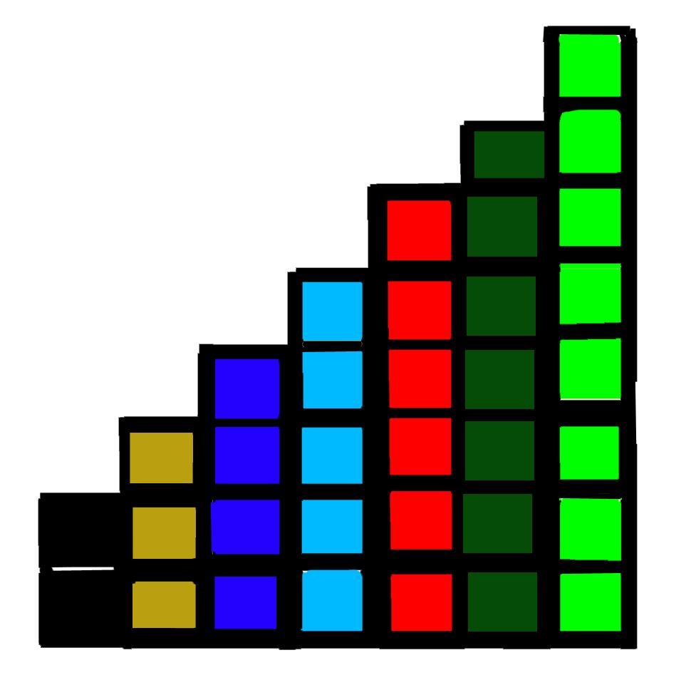 ... Explanation: At Step 1, Number Of Bricks U003d 2, Total U003d 2 At Step 2,  Number Of Bricks U003d 3, Total U003d 5 At Step 3, Number Of Bricks U003d 4, ...