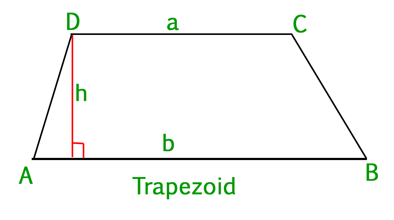 How to find the area of a trapezoid