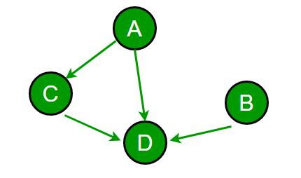 flipkartinterview1