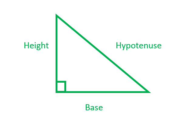 Find other two sides and angles of a right angle triangle