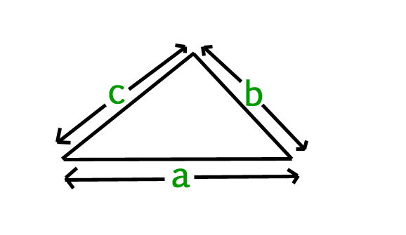 find perimeter of a triangle geeksforgeeks