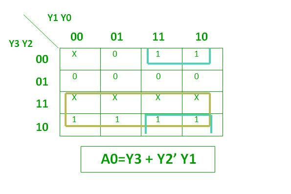8X3 Encoder Circuit Diagram | Digital Logic Encoder Geeksforgeeks
