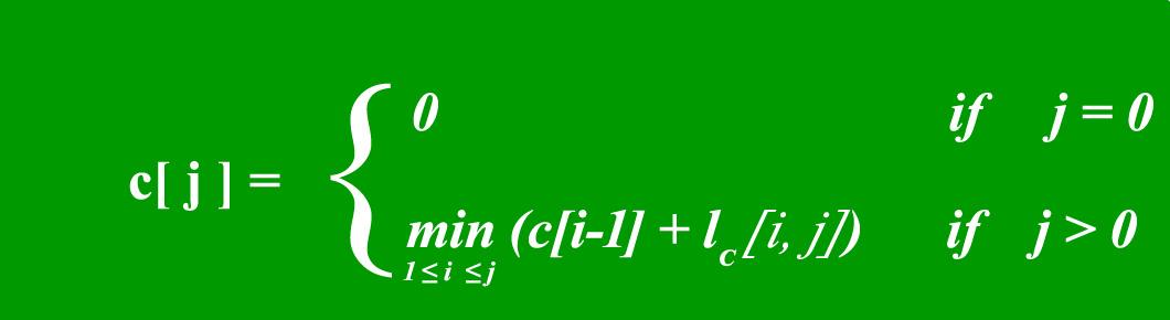 Word Wrap Problem Dp 19 Geeksforgeeks
